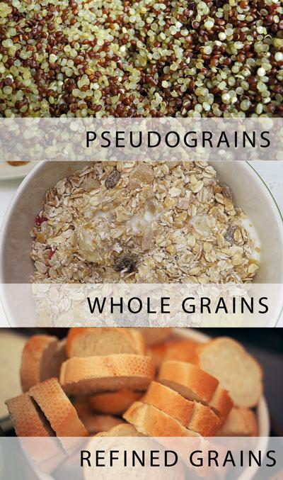 Grains - A simple classification
