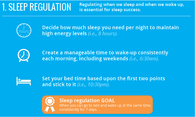 Regulating when we sleep and when we wake up, is essential for sleep success